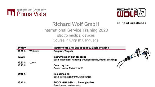 International Service Training 2020